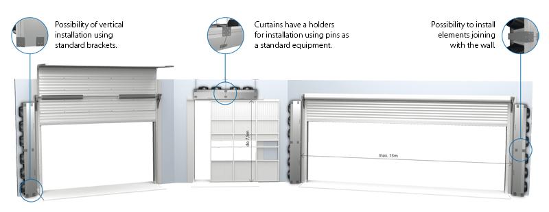 ELIS G - Exemple de montaj - Flowair - perdele de aer pentru spatii industriale