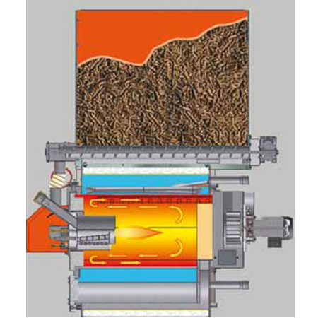 Granola - Cazan cu peleti Arca - sectiune